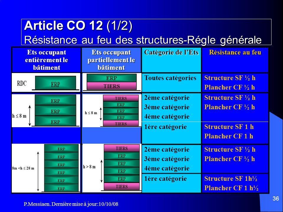Article CO 12 (1/2) Résistance au feu des structures-Régle générale