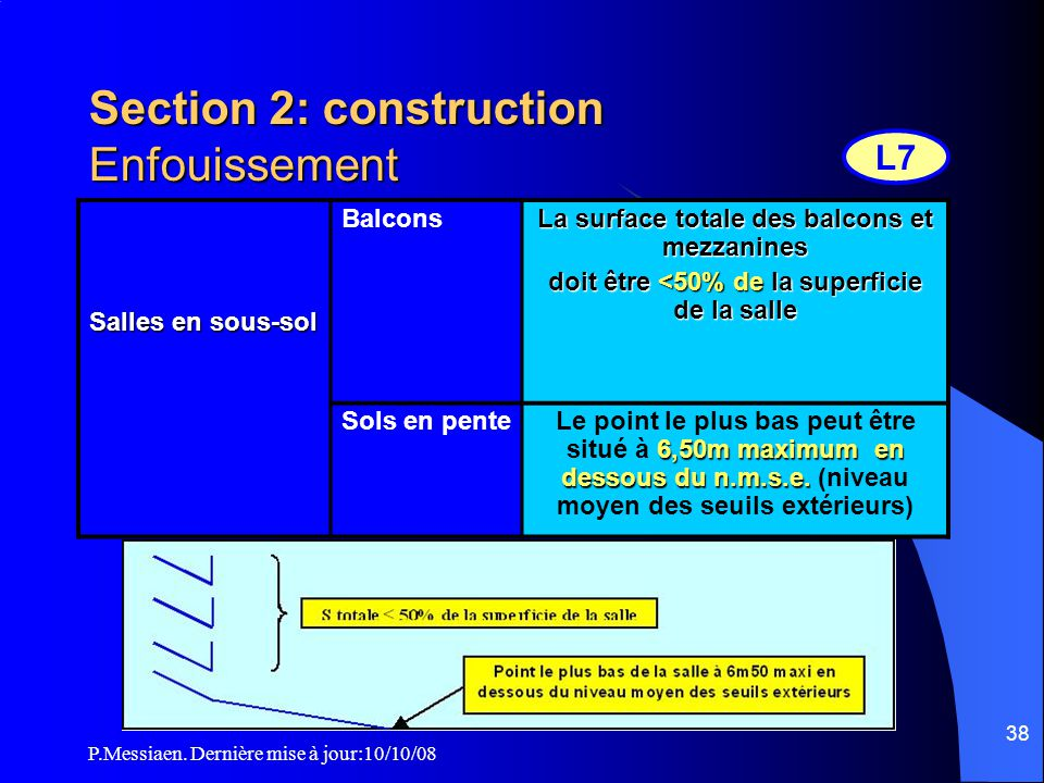 Section 2: construction Enfouissement