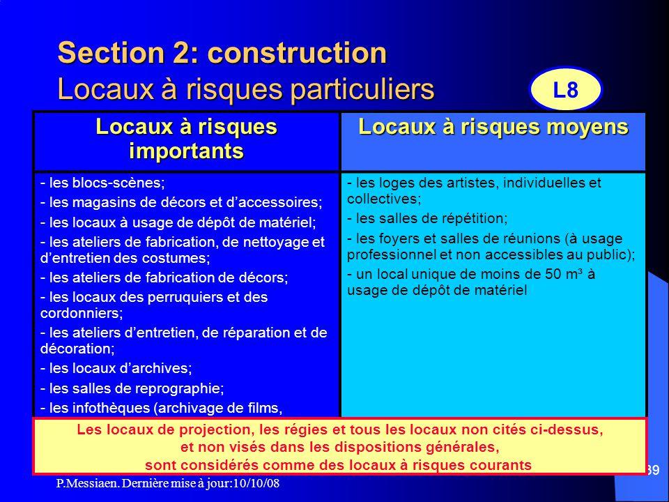 Section 2: construction Locaux à risques particuliers