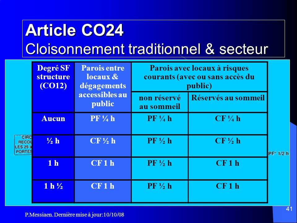 Article CO24 Cloisonnement traditionnel & secteur