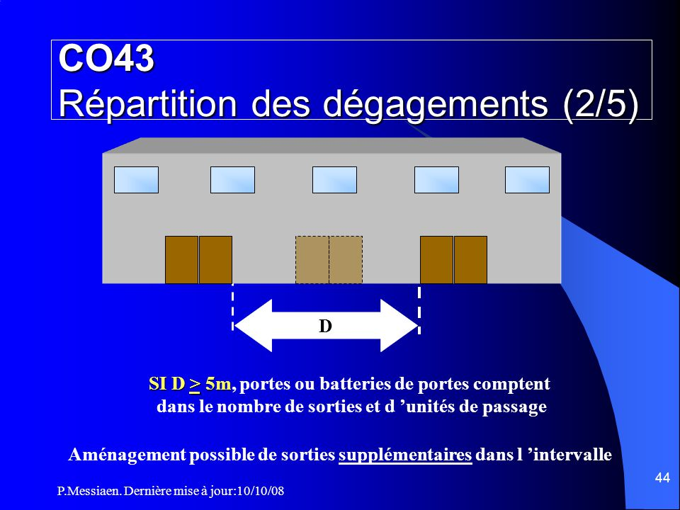 CO43 Répartition des dégagements (2/5)