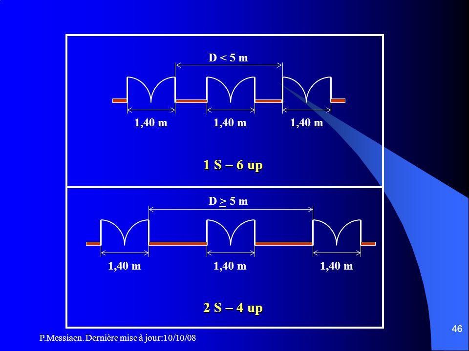 1 S – 6 up 2 S – 4 up D < 5 m 1,40 m D > 5 m 1,40 m