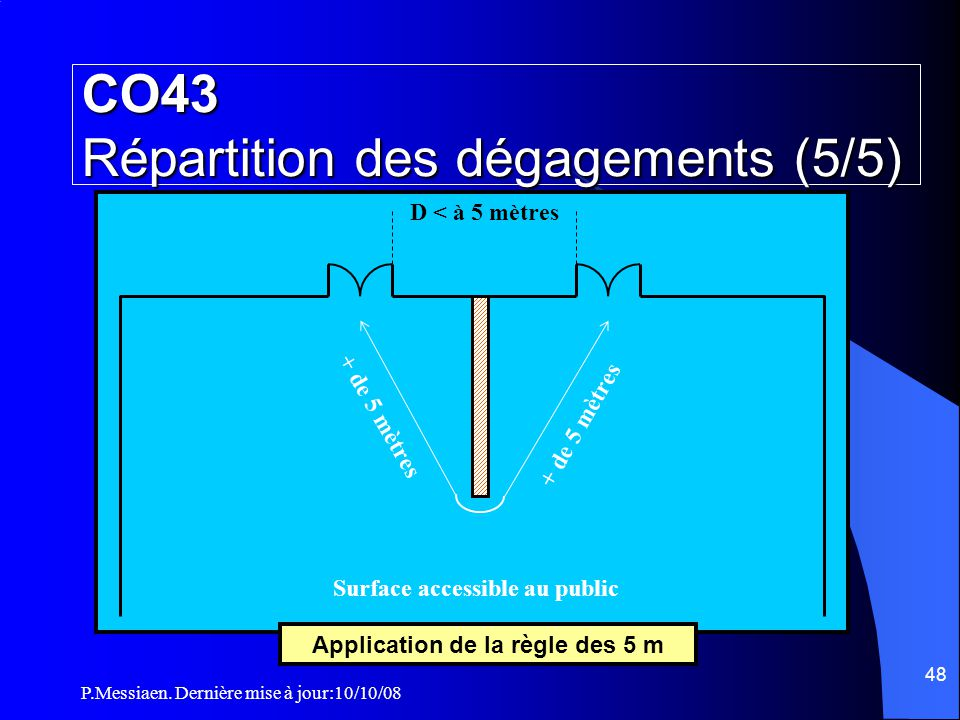 CO43 Répartition des dégagements (5/5)