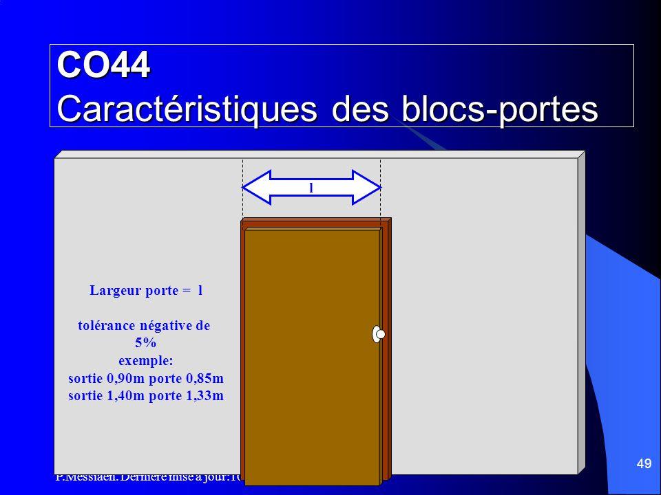 CO44 Caractéristiques des blocs-portes