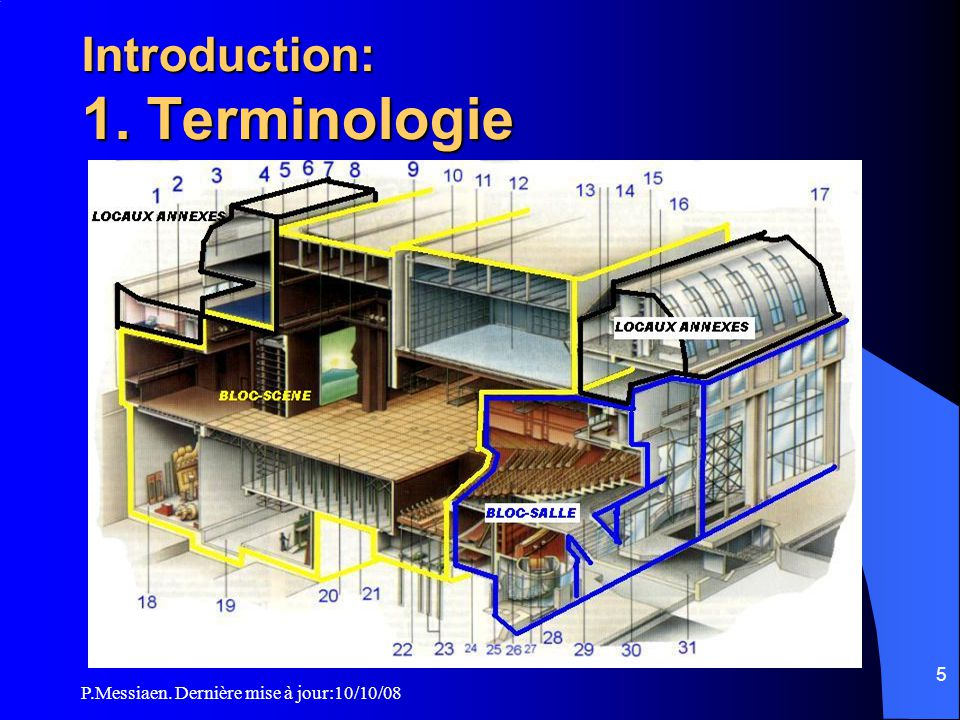 Introduction: 1. Terminologie