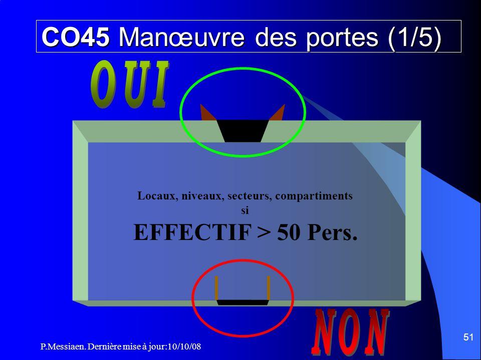 CO45 Manœuvre des portes (1/5)