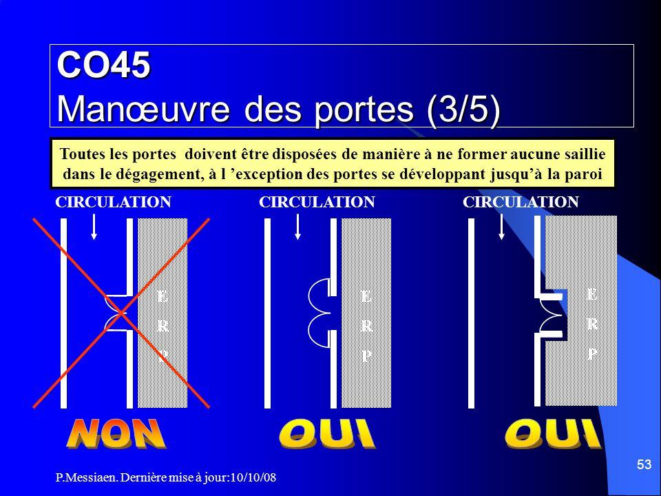 CO45 Manœuvre des portes (3/5)