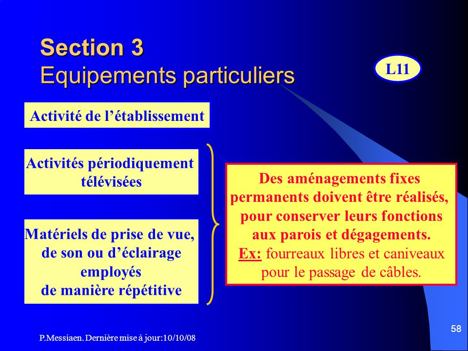 Section 3 Equipements particuliers