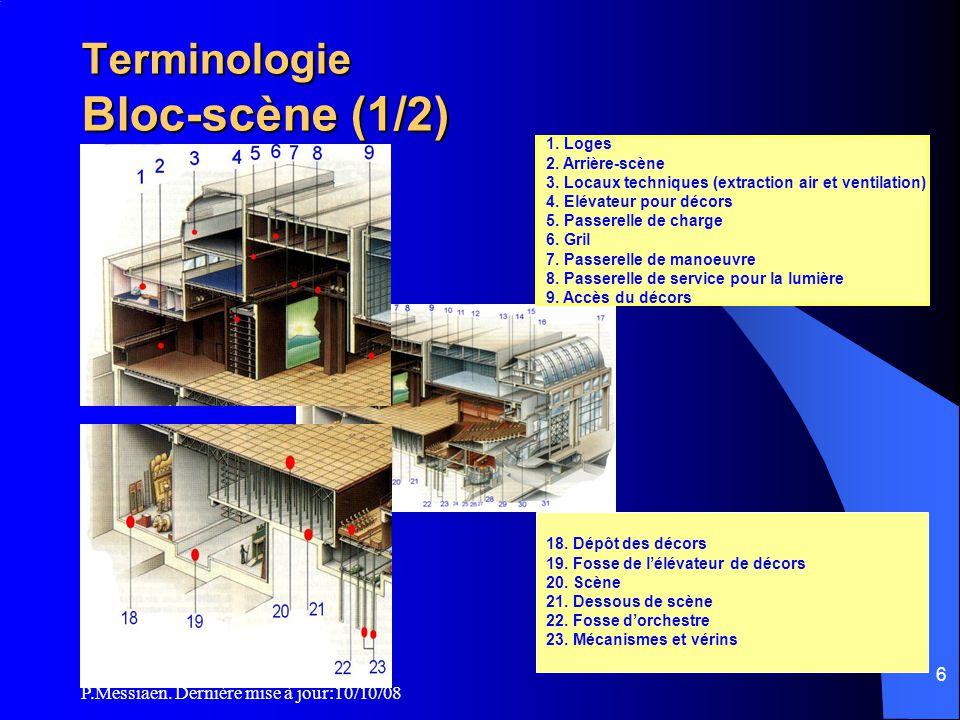 Terminologie Bloc-scène (1/2)