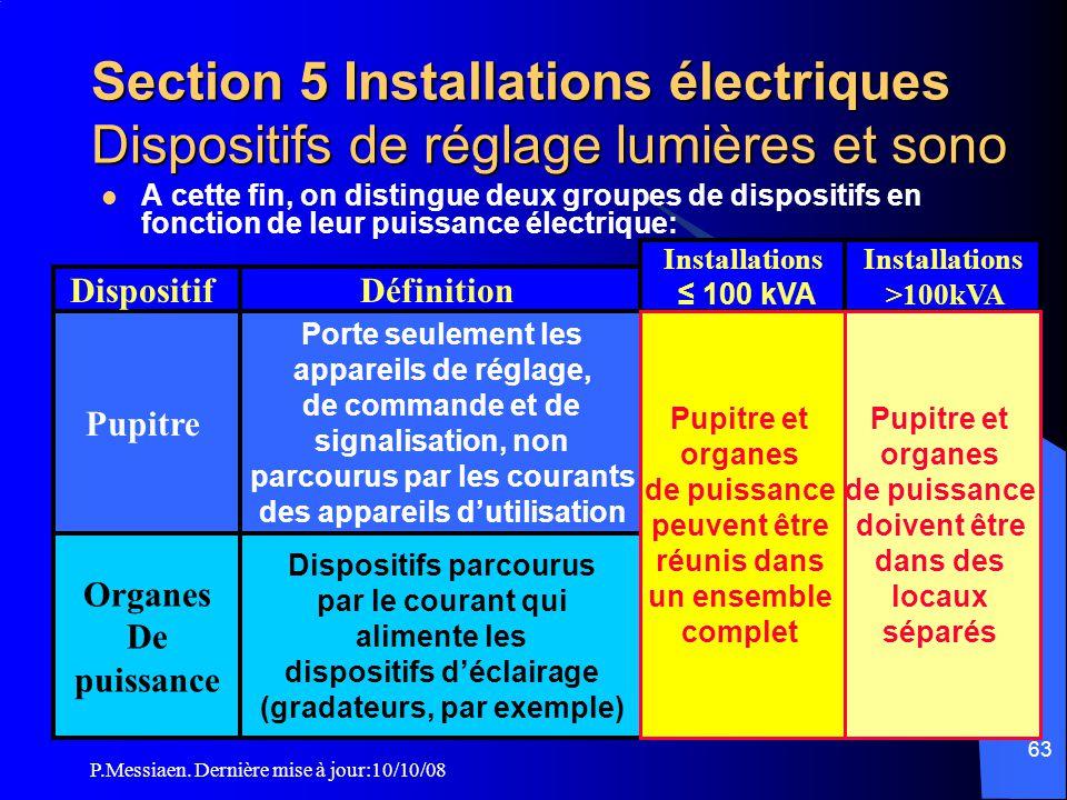 Section 5 Installations électriques Dispositifs de réglage lumières et sono