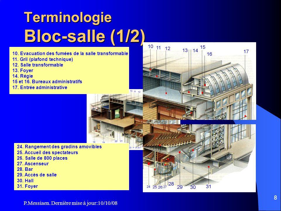 Terminologie Bloc-salle (1/2)