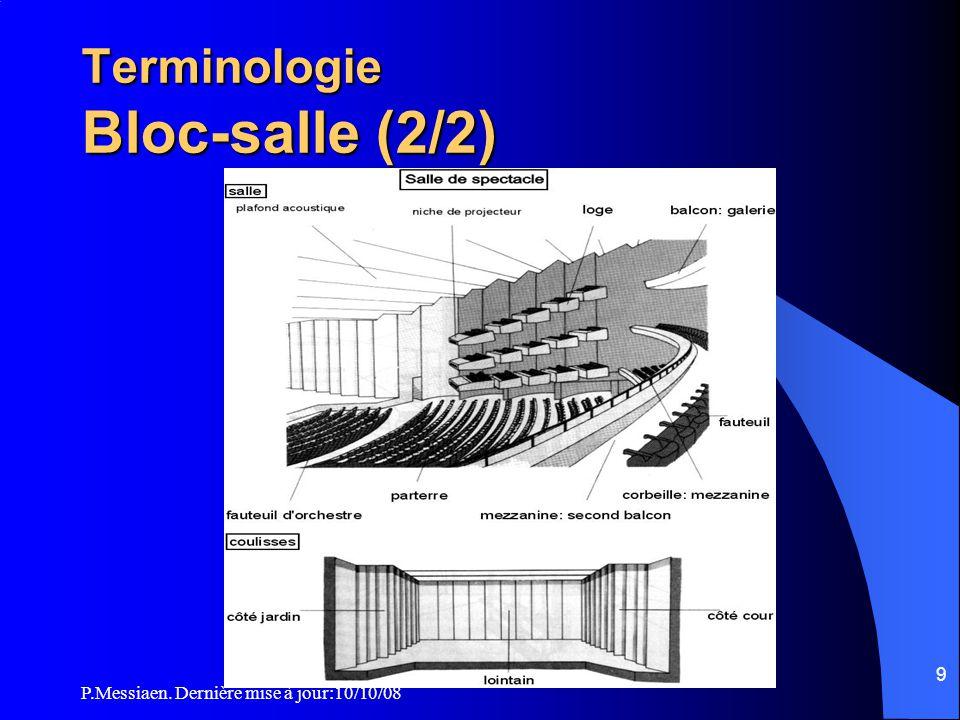 Terminologie Bloc-salle (2/2)