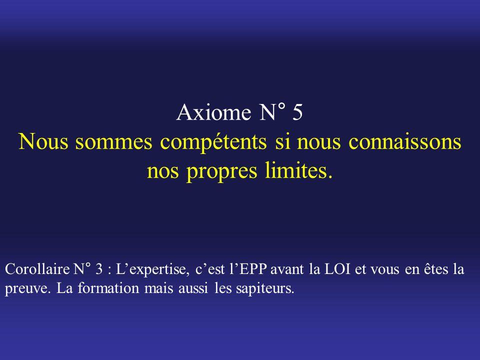 Axiome N° 5 Nous sommes compétents si nous connaissons nos propres limites.