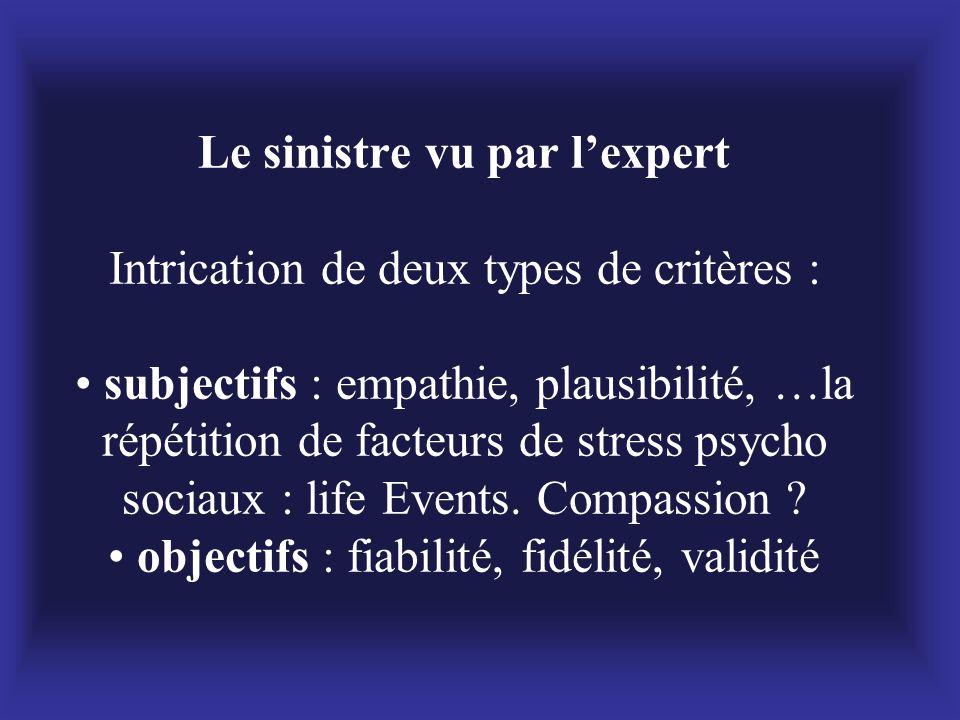 Le sinistre vu par l'expert Intrication de deux types de critères : • subjectifs : empathie, plausibilité, …la répétition de facteurs de stress psycho sociaux : life Events.