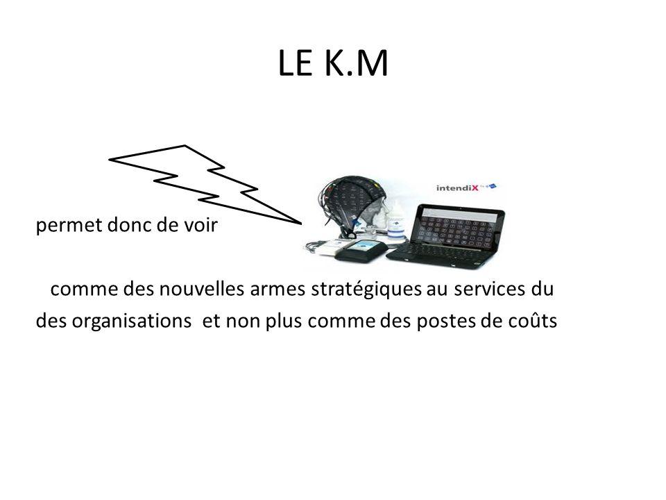 LE K.M permet donc de voir comme des nouvelles armes stratégiques au services du des organisations et non plus comme des postes de coûts