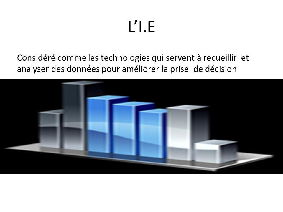 L'I.E Considéré comme les technologies qui servent à recueillir et analyser des données pour améliorer la prise de décision.