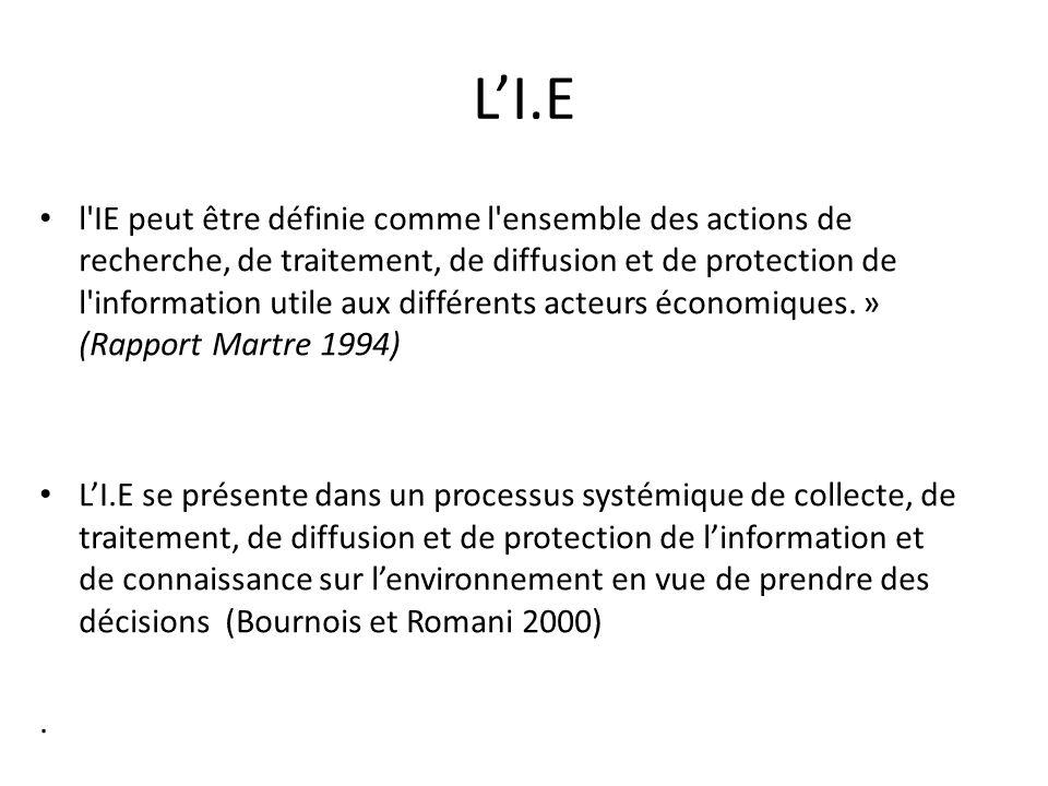 L'I.E
