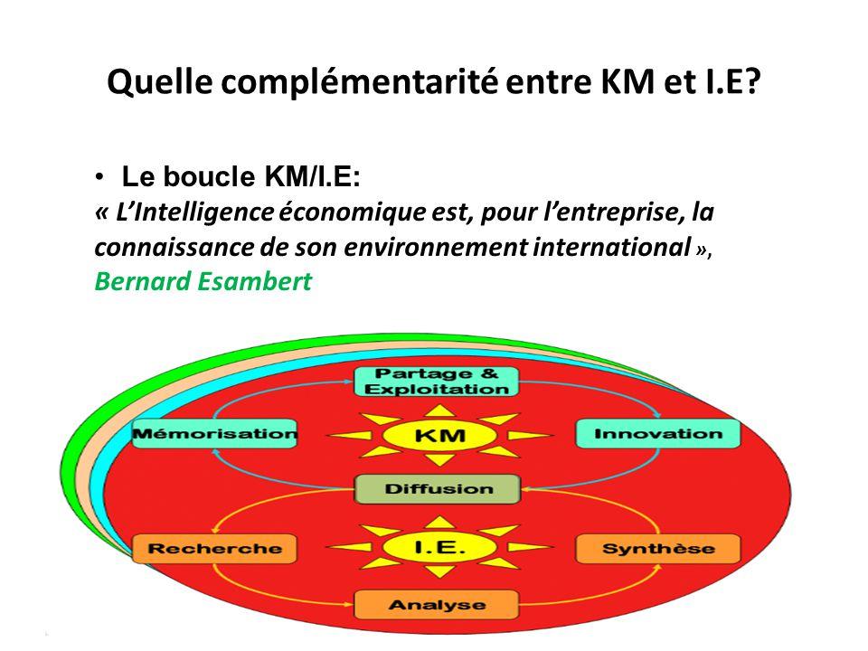 Quelle complémentarité entre KM et I.E