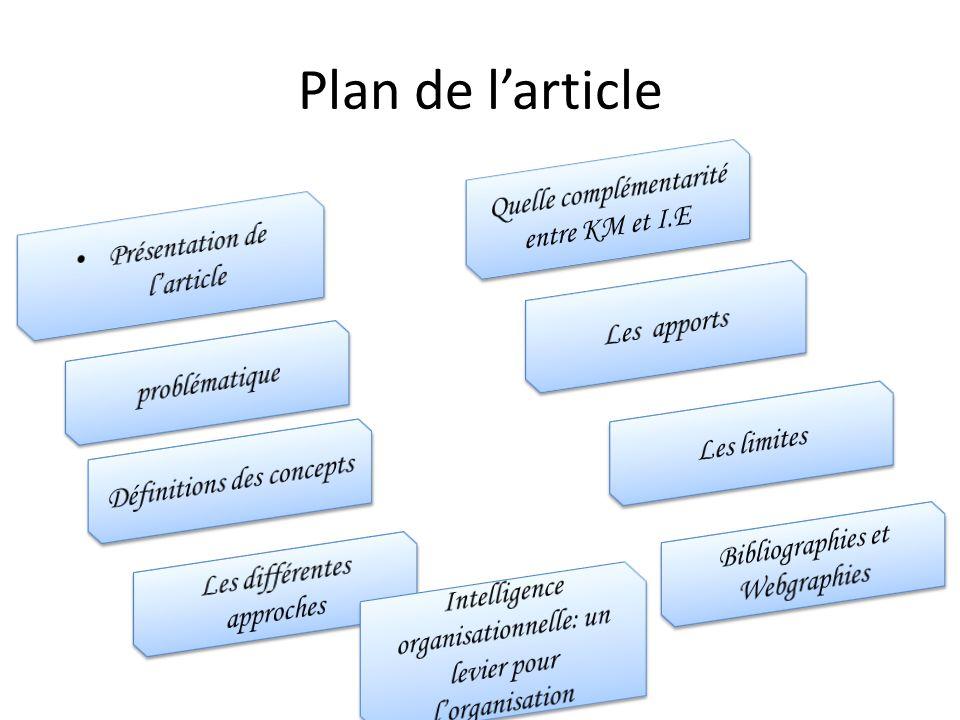 Plan de l'article Quelle complémentarité entre KM et I.E
