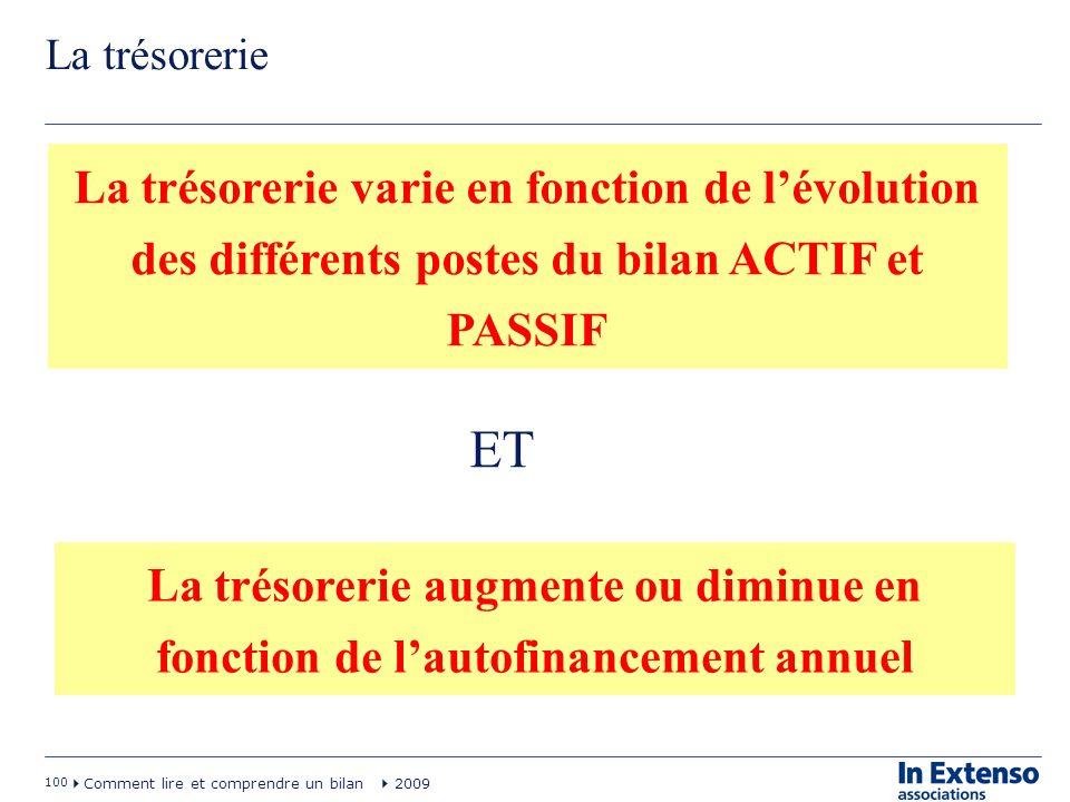La trésorerie La trésorerie varie en fonction de l'évolution des différents postes du bilan ACTIF et PASSIF.