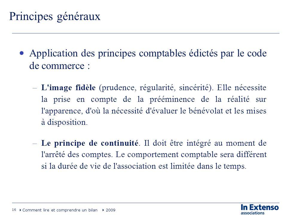 Principes généraux Application des principes comptables édictés par le code de commerce :