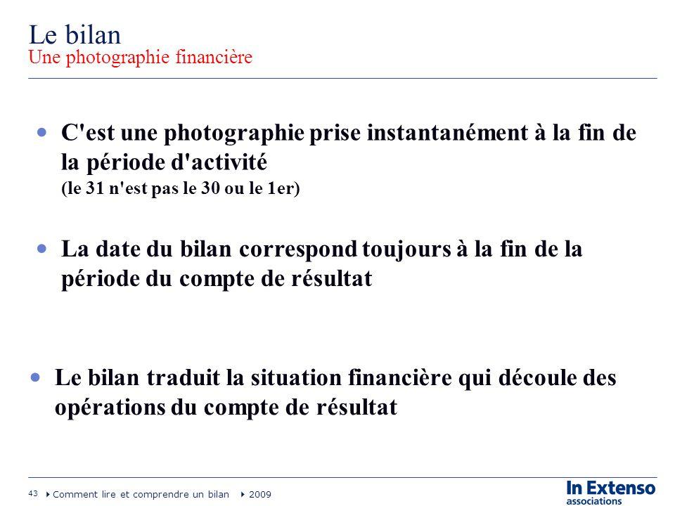 Le bilan Une photographie financière