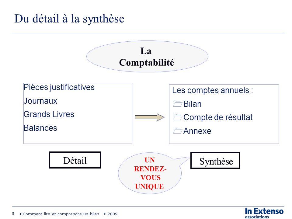 Du détail à la synthèse La Comptabilité Détail Synthèse