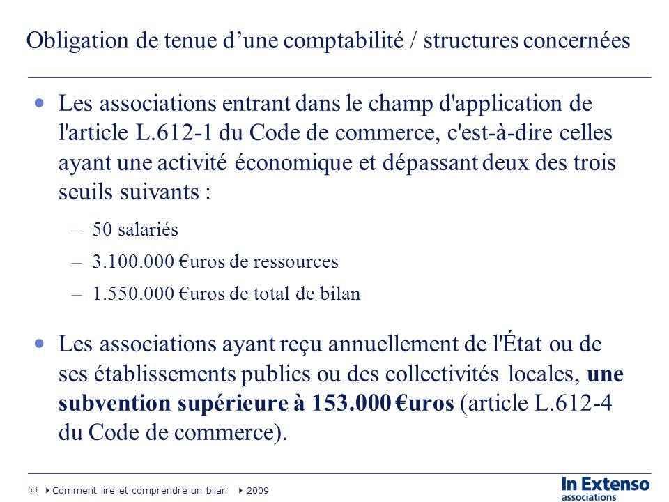 Obligation de tenue d'une comptabilité / structures concernées
