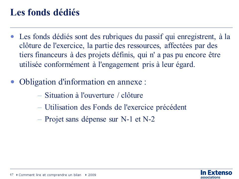 Les fonds dédiés Obligation d information en annexe :