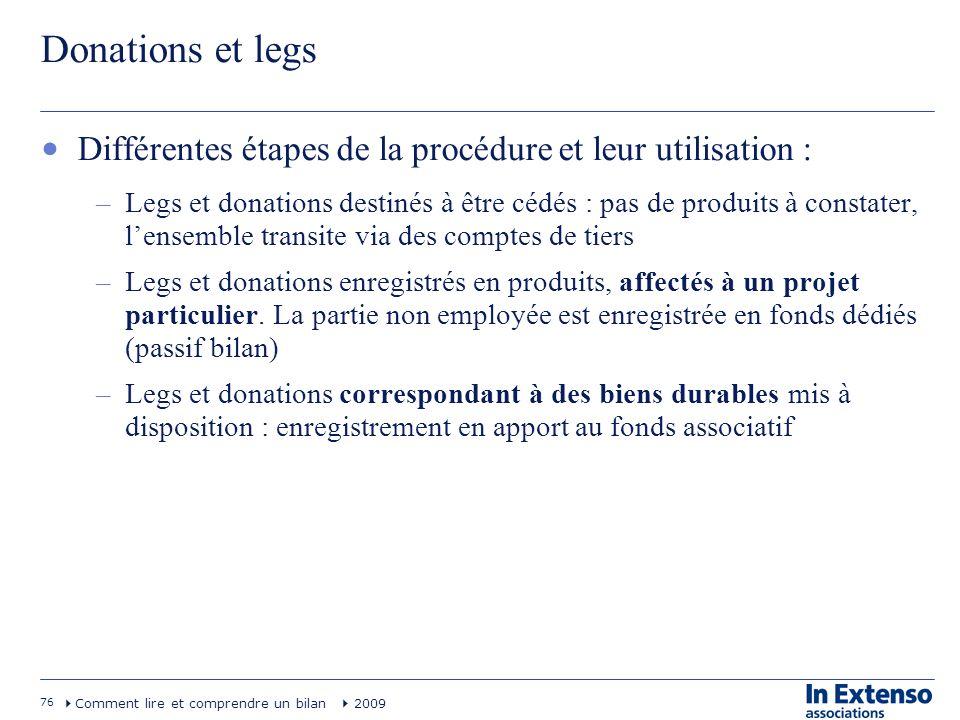 Donations et legs Différentes étapes de la procédure et leur utilisation :