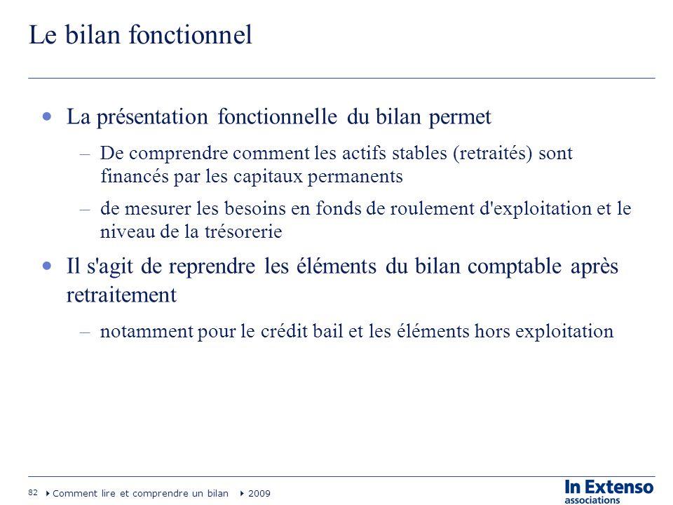 Le bilan fonctionnel La présentation fonctionnelle du bilan permet