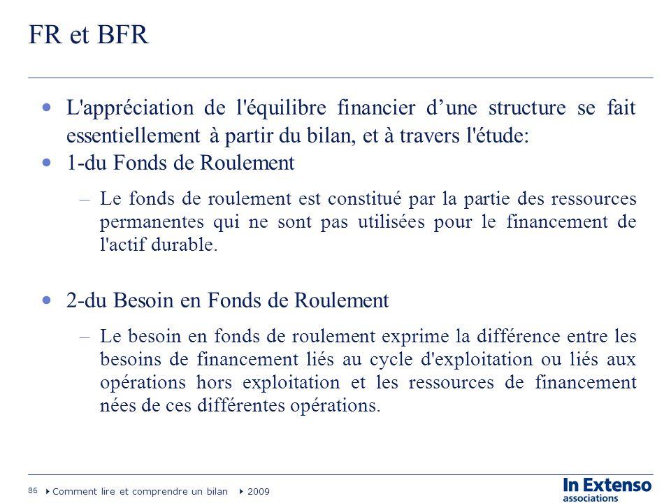 FR et BFR L appréciation de l équilibre financier d'une structure se fait essentiellement à partir du bilan, et à travers l étude: