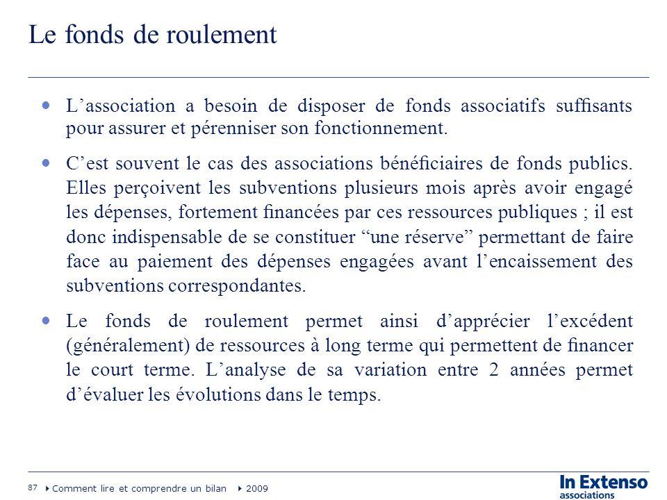 Le fonds de roulement L'association a besoin de disposer de fonds associatifs suffisants pour assurer et pérenniser son fonctionnement.