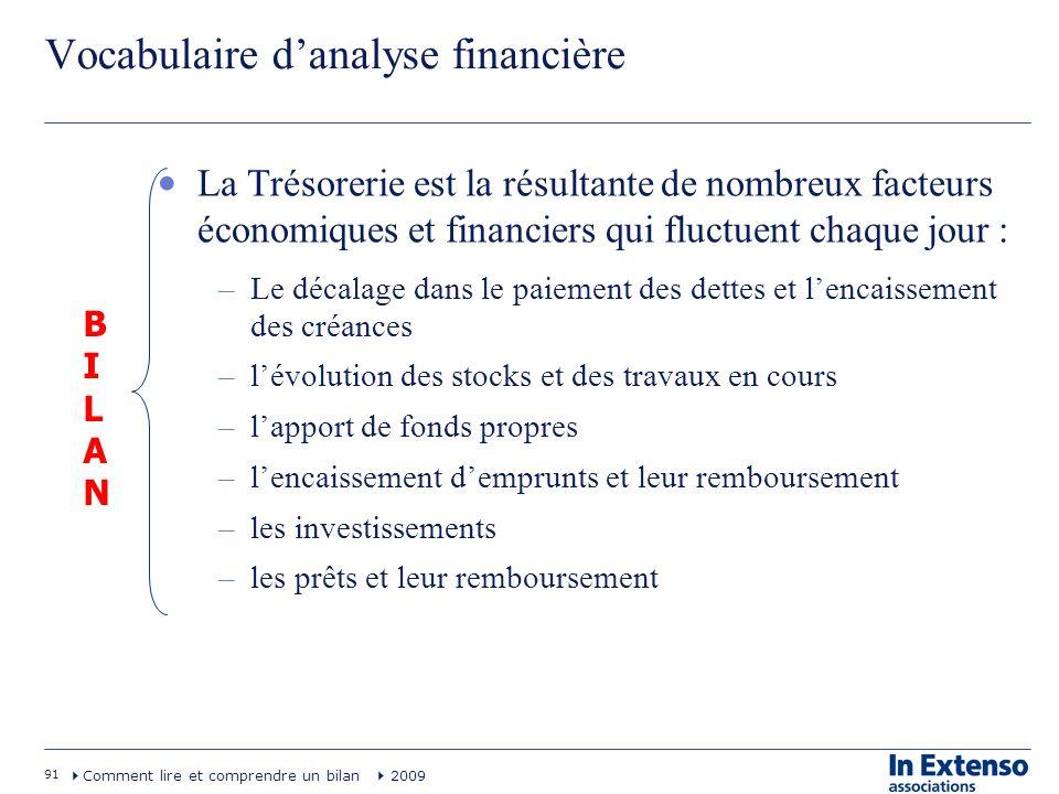 Vocabulaire d'analyse financière