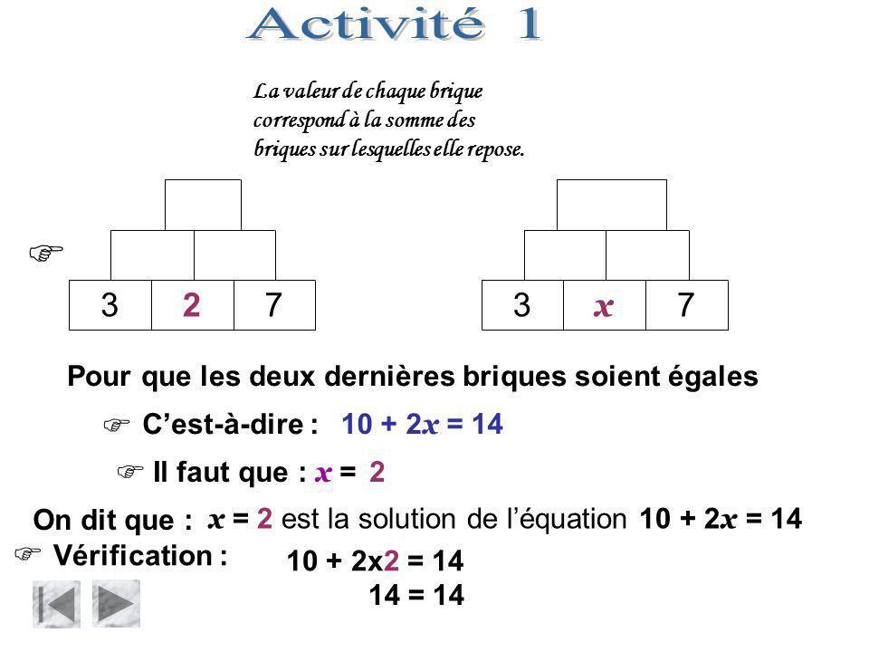 Activité 1 La valeur de chaque brique correspond à la somme des briques sur lesquelles elle repose.