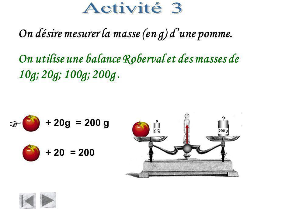 Activité 3  On désire mesurer la masse (en g) d'une pomme.