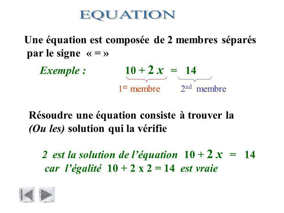 EQUATION Une équation est composée de 2 membres séparés