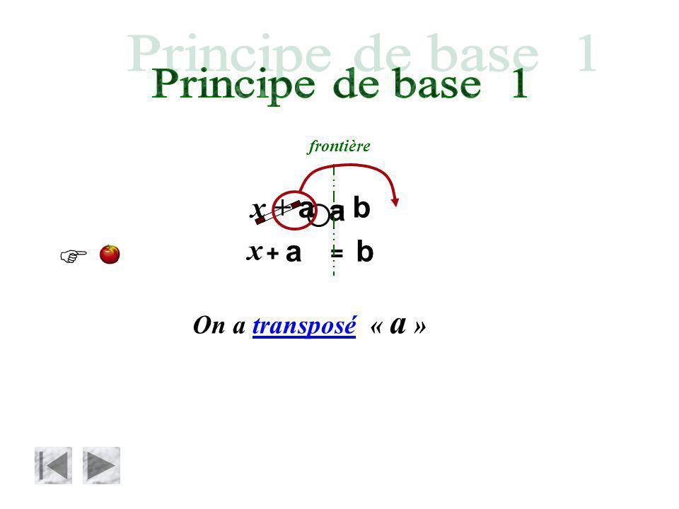Principe de base 1  x + a = b x On a transposé « a » - a + a = b