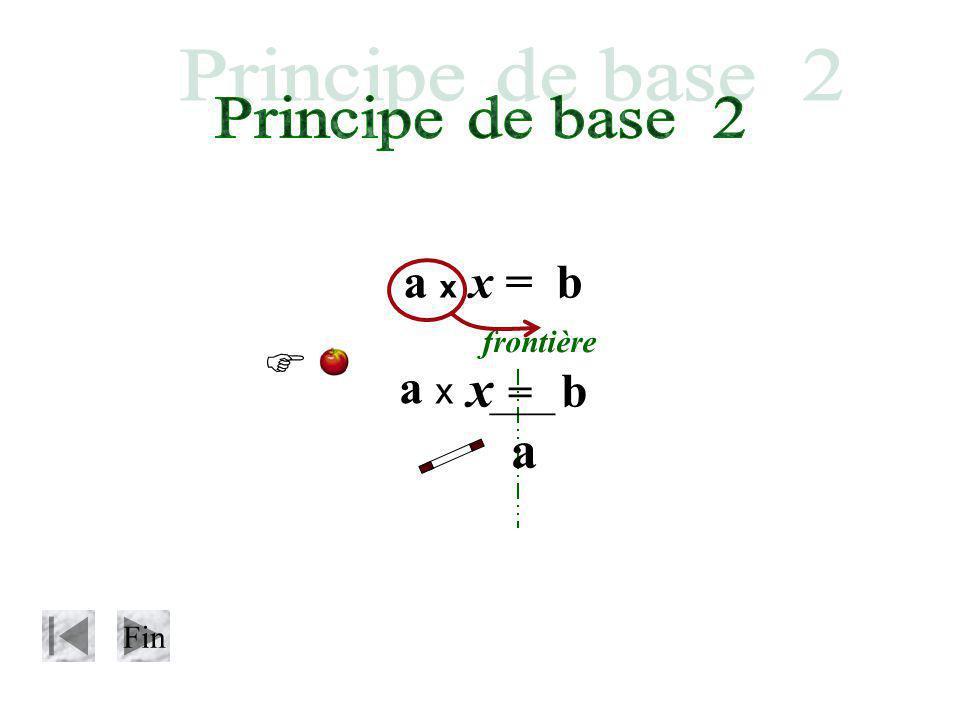 Principe de base 2 a x x = b frontière  a x x = b ___ a Fin