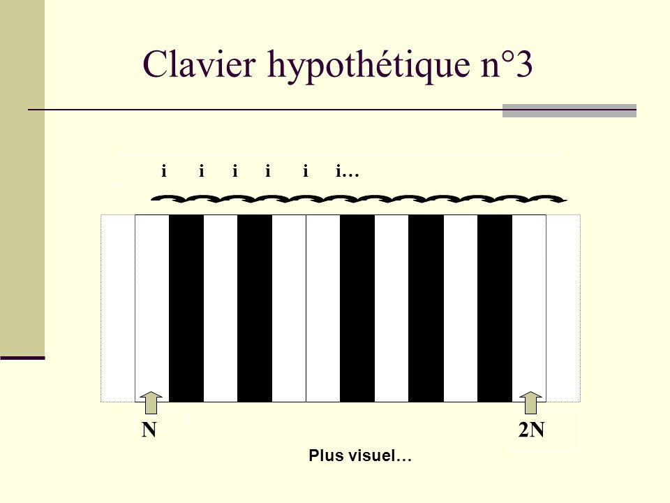 Clavier hypothétique n°3