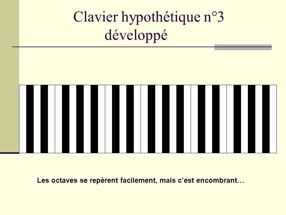 Clavier hypothétique n°3 développé