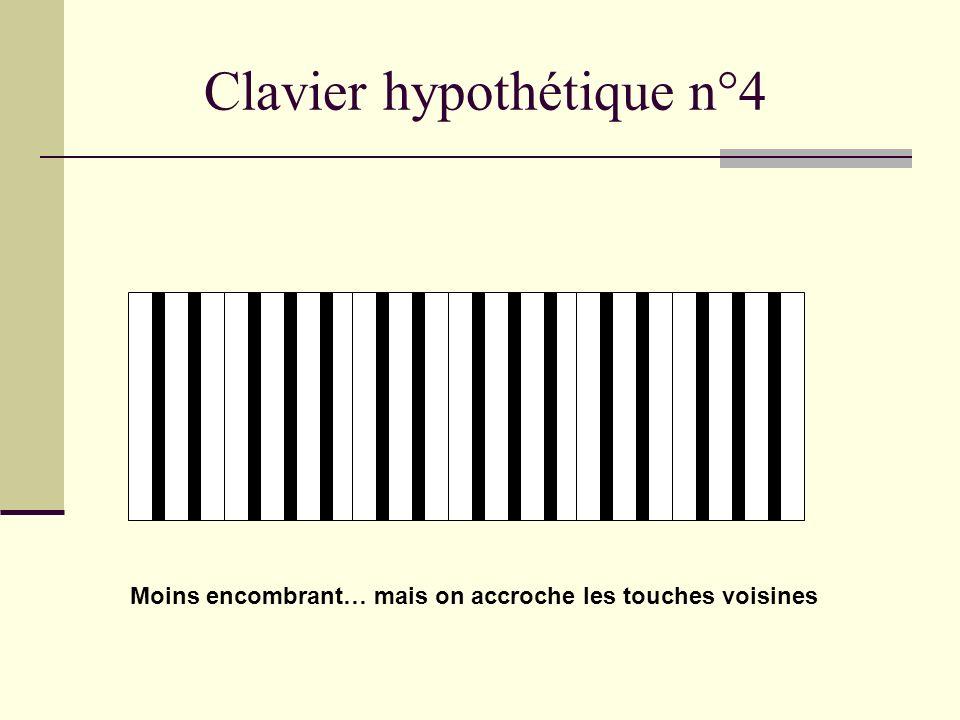 Clavier hypothétique n°4