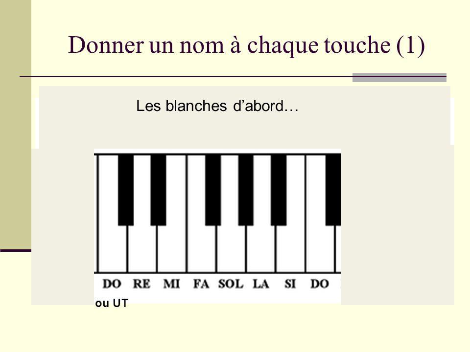 Donner un nom à chaque touche (1)