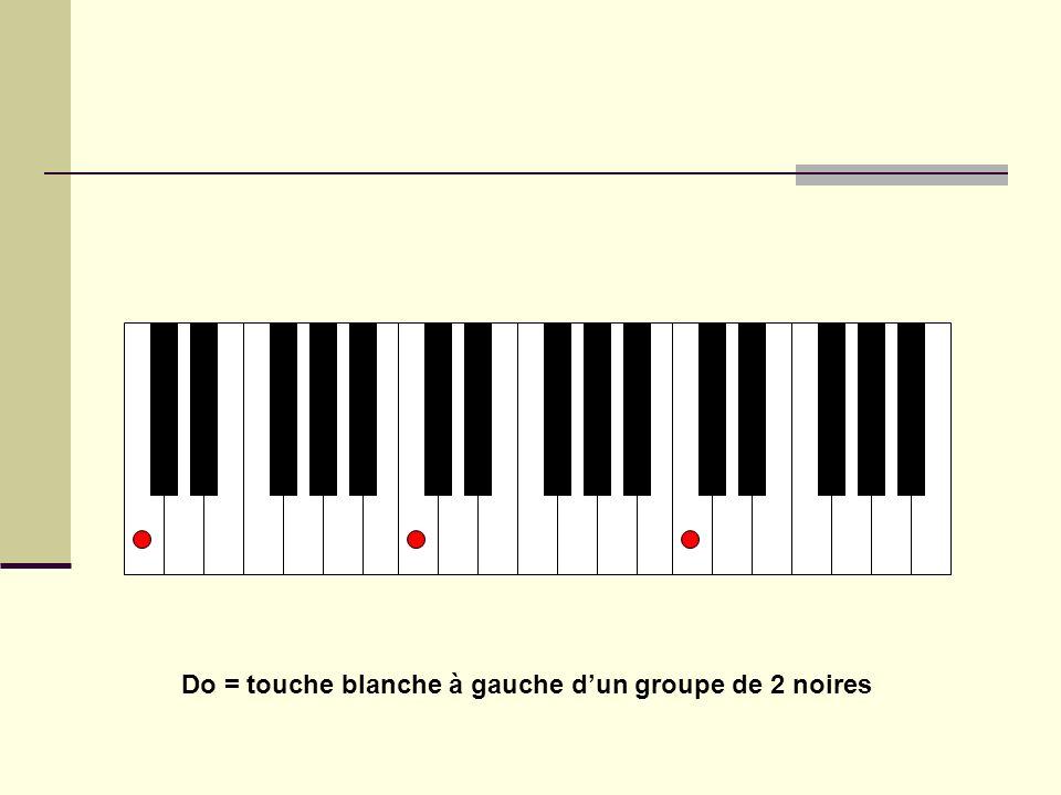 Do = touche blanche à gauche d'un groupe de 2 noires
