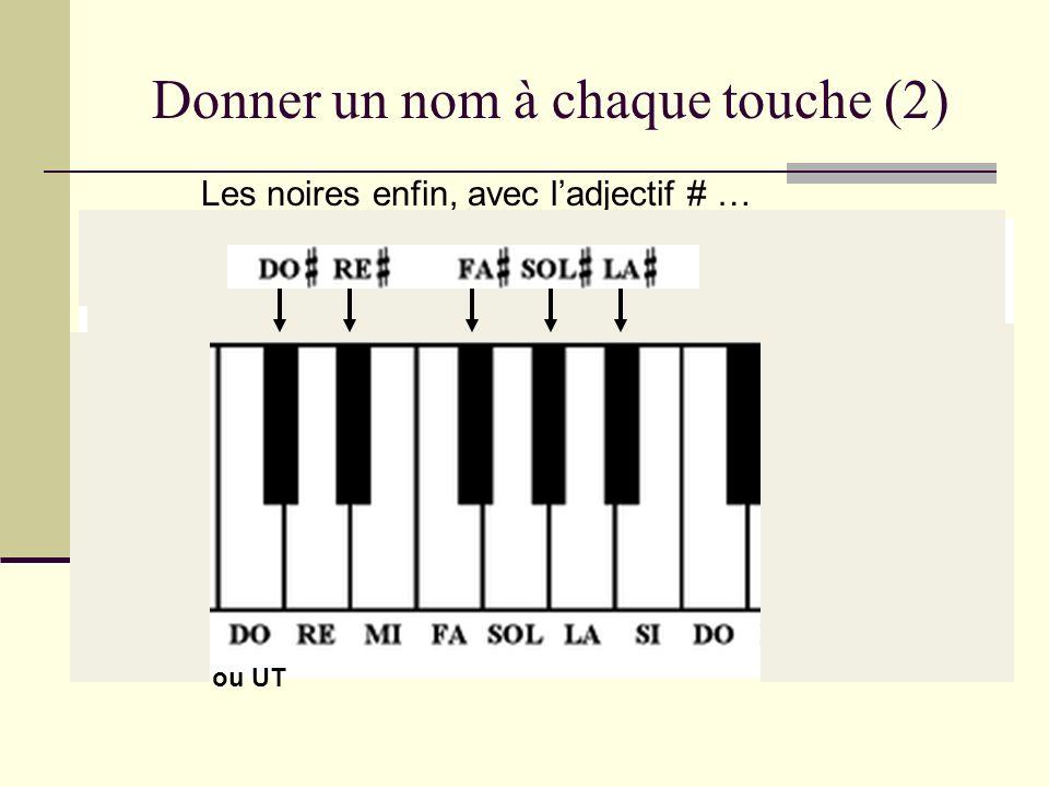 Donner un nom à chaque touche (2)