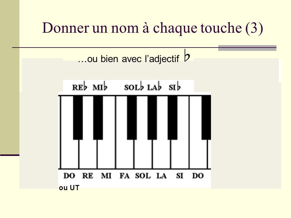 Donner un nom à chaque touche (3)