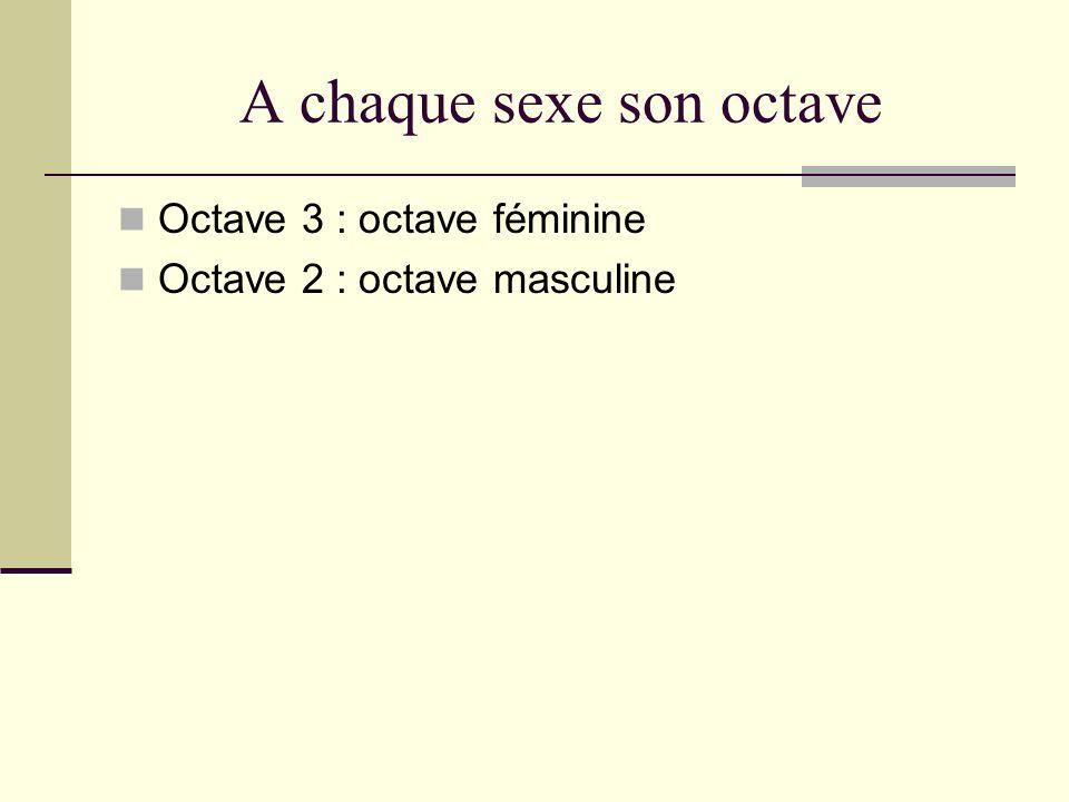 A chaque sexe son octave