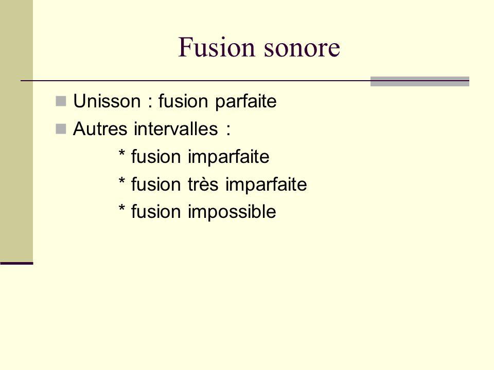 Fusion sonore Unisson : fusion parfaite Autres intervalles :