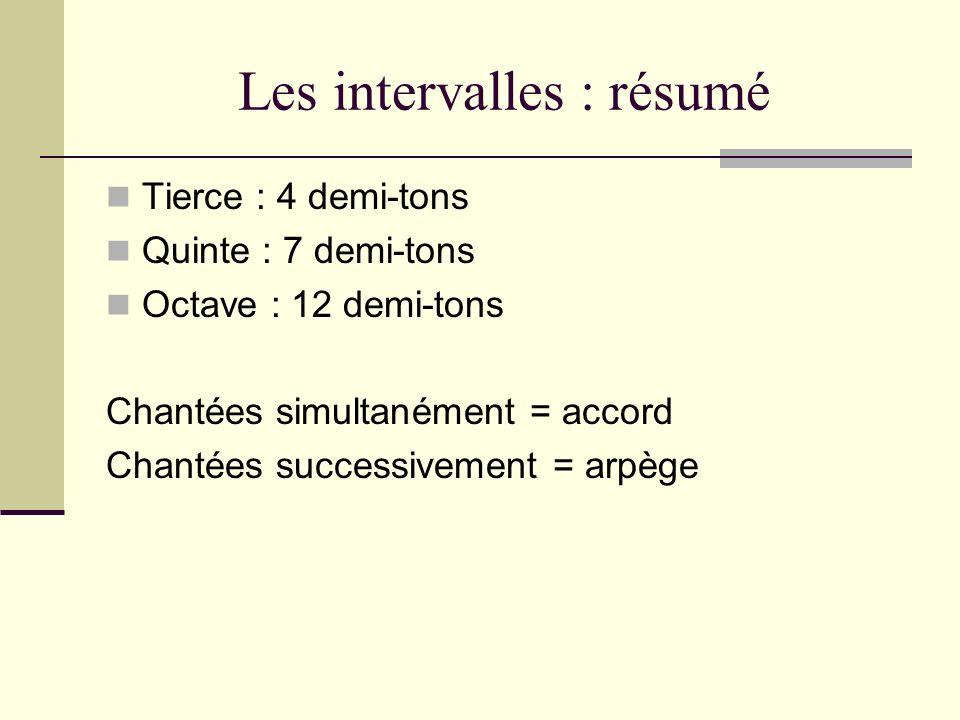 Les intervalles : résumé