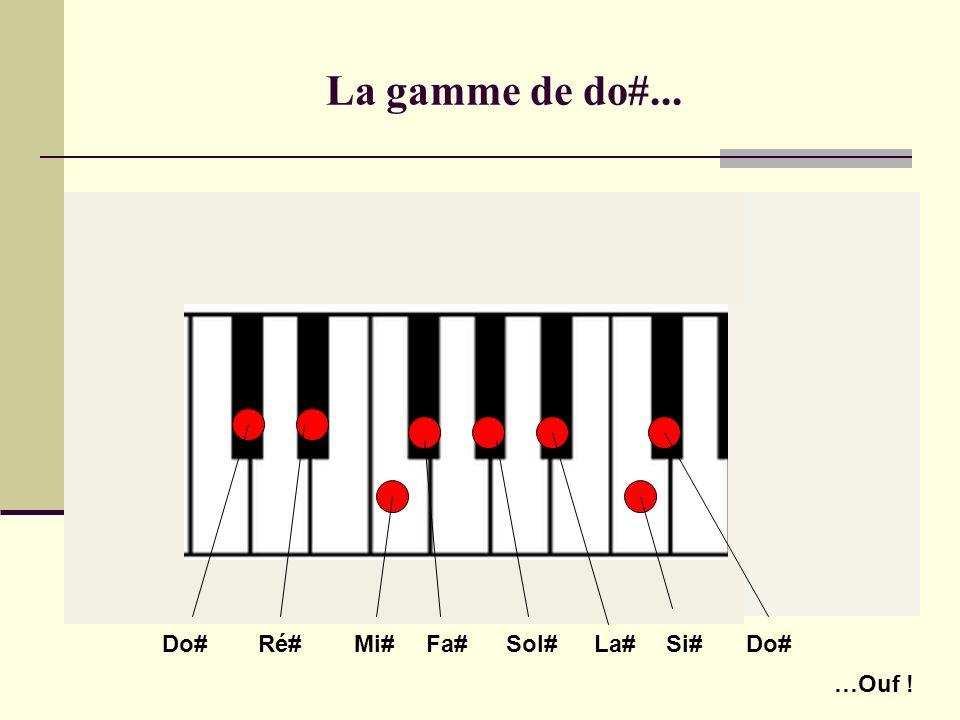 La gamme de do#... Do# Ré# Mi# Fa# Sol# La# Si# Do# …Ouf !